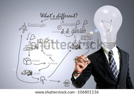 Lamp businessman show case �what�s different� during employer and employee