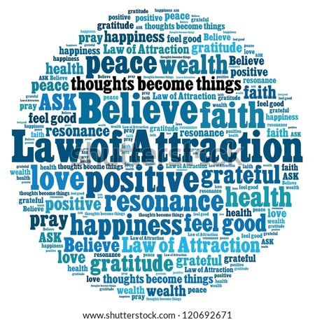 Law of attraction in word collage
