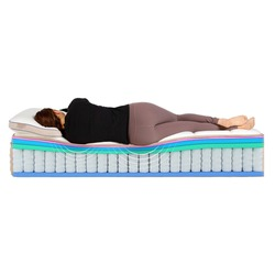 Layers of Beige Queen 15 Inch Plush Pocketed Coil Mattress Isolated on White. Two-Sided Innerspring Pillow-Top Mattress. Washable Tufted Mattress with Responsive Spring System and Breathable Border
