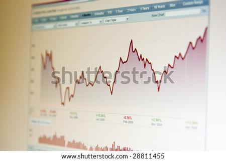 LCD closeup shot shows stock rates.