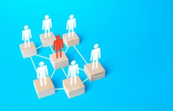 Leader and subordinate employees in a network of relationships. Arrangement and management of a business company. Optimally sized teams with high performance. Autonomy. Innovative hierarchical system.