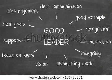 Leadership chart on blackboard