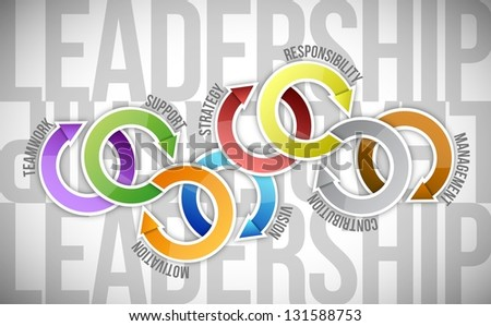 leadership skill concept diagram illustration design over a white background