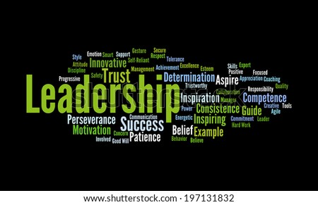 Leadership Word cloud:Words relating and associated with leadership qualities have been written in the form of a word cloud