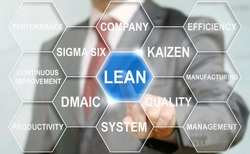 Lean manufacturing sigma six business concept. Businessman touched lean text button