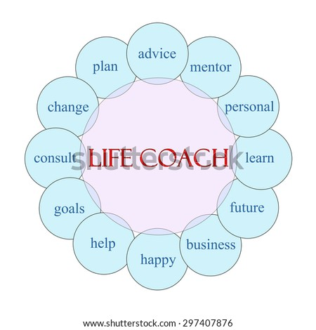 Life Coach Word Circle Concept with great terms such as advice, mentor, learn and more.