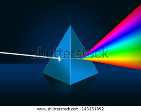 Light dispersion illustration. Prism, spectrum.