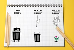 Linear, Recycling and Circular Economics  illustrated using garbage bins, make, use, reuse, remake, recycle resources for sustainable consumption