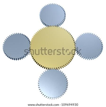 Linked Organization, enterprises structure, teamwork, meshing gears 3
