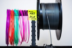 Loaded plastic filament on extruder with a sticky note that labels the variety of plastics used in 3d printing.