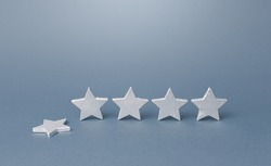 Loss of one of the five stars. Drop in rating, prestige and reputation reduction. Decline in the quality and level of service, deterioration in performance. Non-compliance with requirements