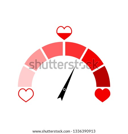 Love indicator with red heart isolated on white. indicator symbol, love level indicate illustration