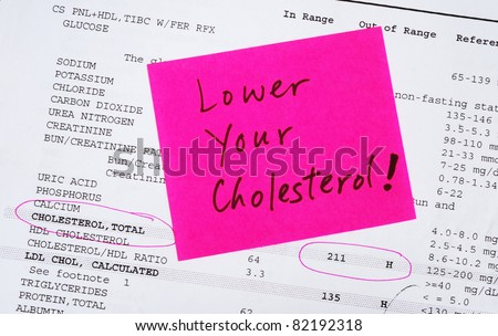 Lower the cholesterol concept of better health