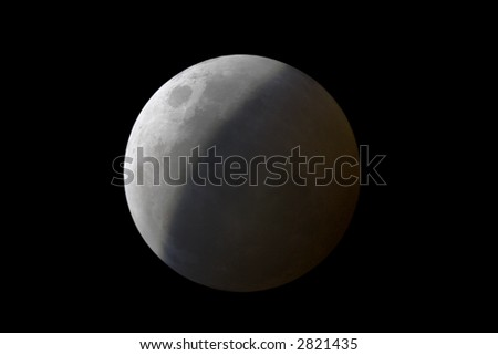 Lunar eclipse, partiality