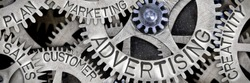 Macro photo of tooth wheel mechanism with ADVERTISING, SALES, PLAN, CREATIVITY, CUSTOMER, MARKETING concept words