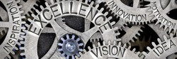 Macro photo of tooth wheel mechanism with EXCELLENCE, VISION, IDEA, INSPIRATION, INNOVATION and MOTIVATION concept