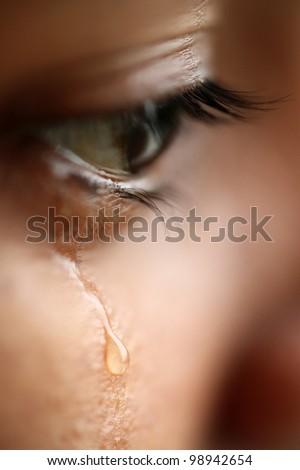 Macro view of an eye with tears