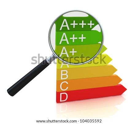magnifying glass looking at the Energy Rating Graph