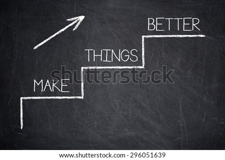 MAKE THINGS BETTER motivational quote written on a blackboard - Improvement Concept