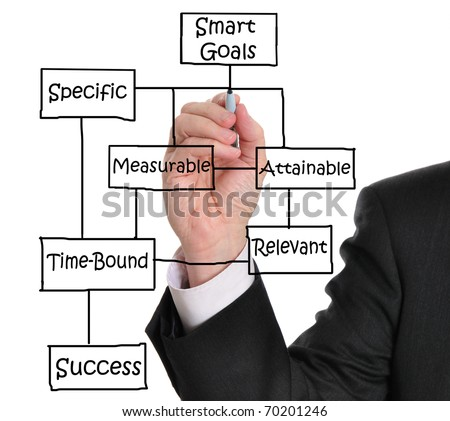 Male executive drawing Smart Goal concept on a whiteboard. Smart Goals lead to success