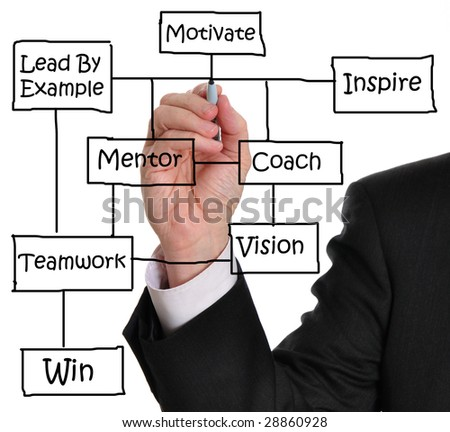 Male executive writing motivation concept on a whiteboard