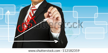 Male hand drawing a graph with Cost going up