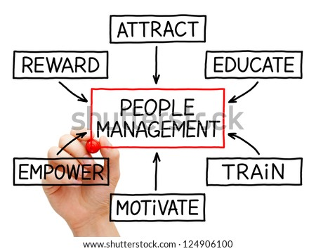 Male hand drawing People Management flow chart on transparent wipe board.
