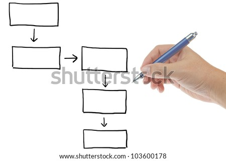 Blank hand diagram pen drawing blank diagram