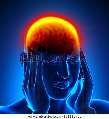 Male Head Pain