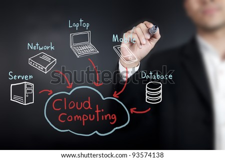 Man drawing a Cloud Computing diagram