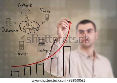 Man drawing a cloud computing diagram on the whiteboard