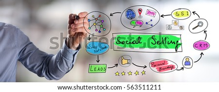Man drawing a social selling concept