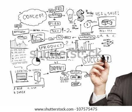 man drawing plan strategy success