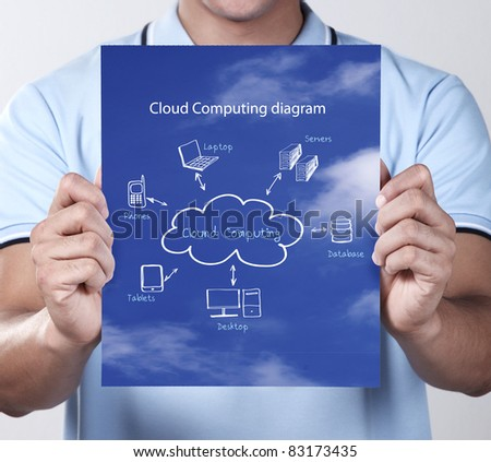 man showing a Cloud Computing diagram