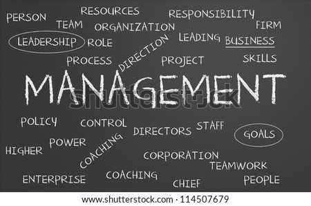 Management word cloud written in a chalkboard