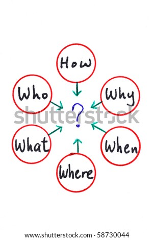 Many questions: When What Which What Why and How
