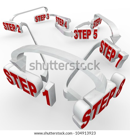 Many steps, numbered 1 through 8, connected in a flowchart diagram to give you instructions on completing a complex project or performing a complicated task