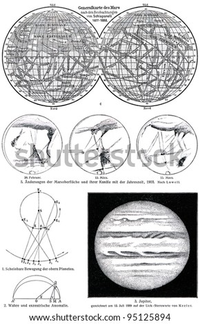 Map of Mars (1877-1888) and a photo of the planet Jupiter (1889). Publication of the book \