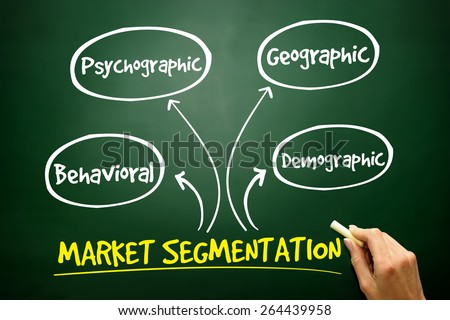 Market segmentation mind map, business management strategy on blackboard