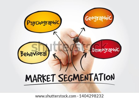 Market segmentation mind map with marker, business concept background