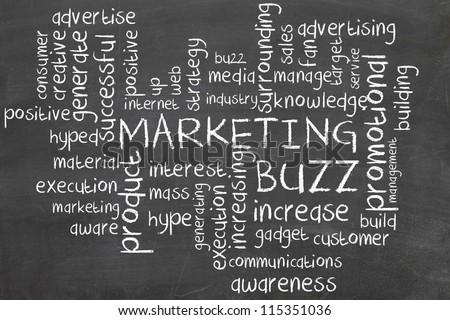 marketing buzz on blackboard word cloud