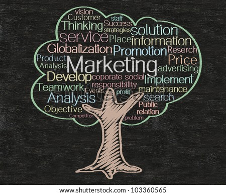 marketing concept and words tag cloud written on blackboard background, high resolution, easy to use.