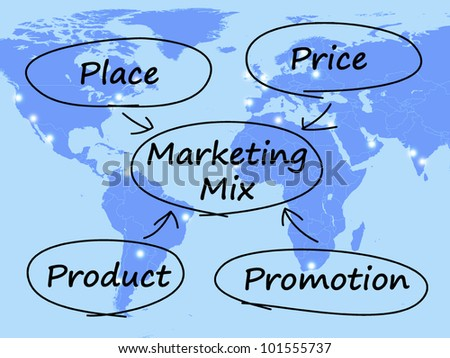 Marketing Mix Diagram With Place Price Product And Promotions