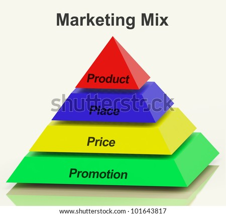 Marketing Mix Pyramid With Place Price Product And Promotions