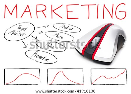 target marketing. basics of target marketing