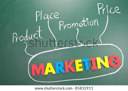 Marketing 4P, price, product, promotion and place words on blackboard