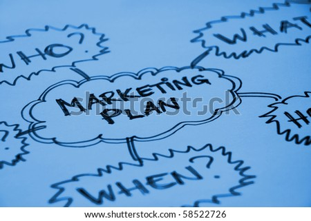 Marketing plan graph with questions Who, What, When