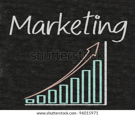 marketing written on blackboard with chart up
