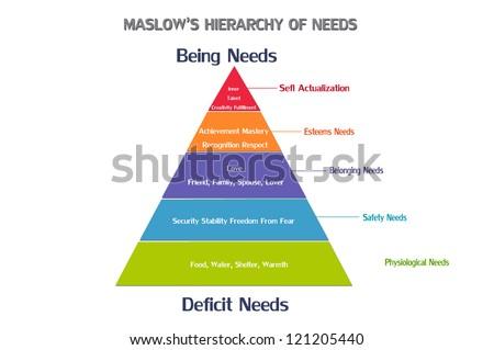an analysis of human psychology 21 world congress on psychology and human behaviour (psychology- 2018) is a  it is the systematic analysis of human behaviour through experiments and.