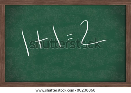 Math equation written on a blackboard, School Days